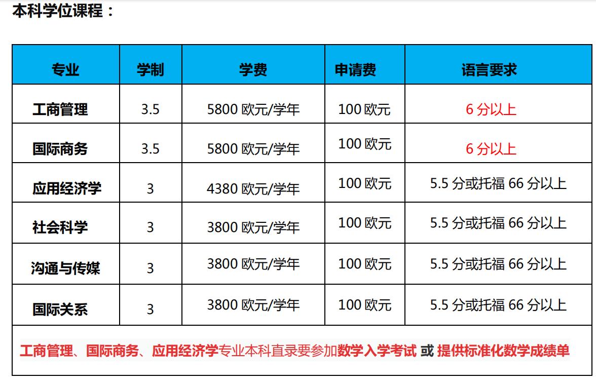 xiong牙利考wen纽si大学的本科zhuan业设置he学fei分享